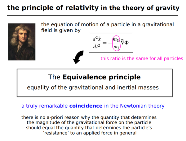 Gravity coincidence.png
