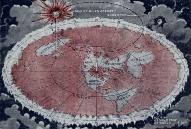 Voliva's Flat Earth Map